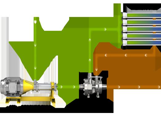 hệ thống thu hồi năng lượng bơm RO